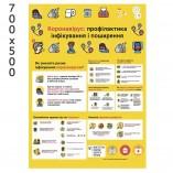 Стенд профилактика короновируса в школе