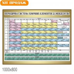 """Плакат по химии """"Периодическая система"""" -    Плакаты для кабинета химии"""