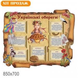 Стенд патріотичний -    Стенди символіка України