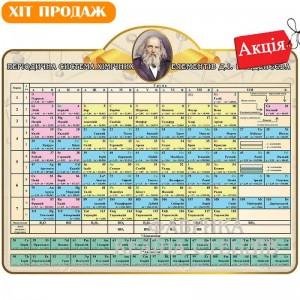 Таблиця Хімії 2 -    Купити стенди у кабінет фізики та хімії
