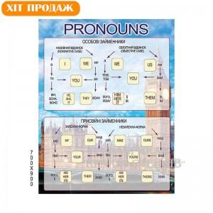 """Стенд """"Pronouns"""" в школу  -    Стенды для кабинета английского языка"""