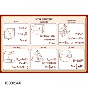 """Стенд с формулами """"Стереометрия"""" -    Стенды в кабинет математики"""