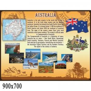 """Стенд для кабінету англійської мови """"Австралія"""" -    Стенди в кабінет англійської мови"""