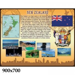 """Стенд для кабінету англійської мови """"Нова Зеландія"""" -    Стенди в кабінет англійської мови    Плакати для кабінету англійської мови"""