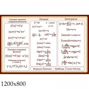 Стенд математические формулы 1 -    Стенды в кабинет математики