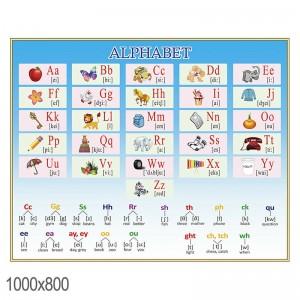 Плакат английский алфавит -    Плакаты для кабинета английского языка