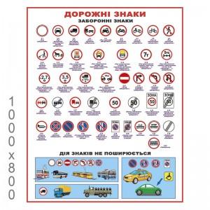 Плакат дорожного движения -    Стенды по охране труда