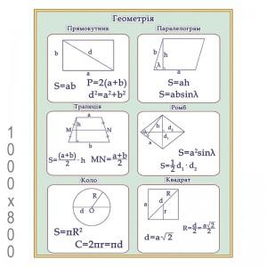 Плакат по геометрии -    Плакаты для кабинета математики