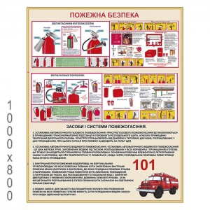 Плакат по пожарной безопасности -    Стенды для кабинета ОБЖ    Стенды по охране труда