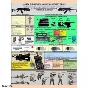 В кабинет военной  подготовки КС 0837 -    Военные стенды