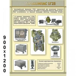 Стенд военный КС 0836 -    Военные стенды