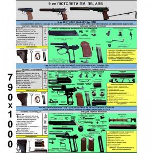 Стенд военная подготовка пистолеты -    Военные стенды