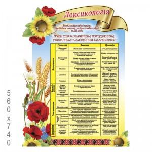 """Стенд """"Лексикология """"  -    Стенды в кабинет Украинского языка и литературы     Плакаты для украинского языка и литературы"""