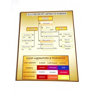 Акционный товар 3 -    Акционные предложения на стенды