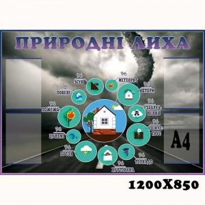 Куточок БЖД  -    Стенди для кабінету БЖД
