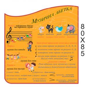 Стенд музична абетка -    Стенди для кабінета музики