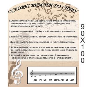 Стенд музика КС 0234 -    Стенди для кабінета музики
