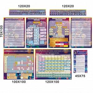 Комплект стендів в кабінет хімії 00850 -    Купити стенди у кабінет фізики та хімії