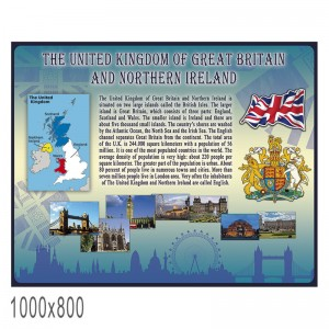 """Плакат Английский язык """"Британия"""" -    Плакаты для кабинета английского языка"""