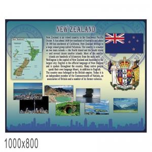 """Плакат в кабінет англійської мови """"Нова зеландія"""" -    Плакати для кабінету англійської мови"""