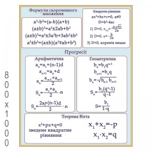 "Плакат ""Формулы умножения"" -    Плакаты для кабинета математики"