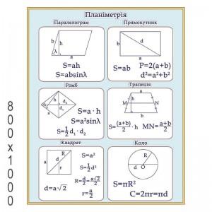 "Плакат ""Планиметрия"" -    Плакаты для кабинета математики"