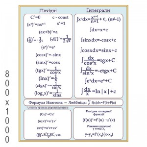 Плакат производные, интегралы -    Плакаты для кабинета математики