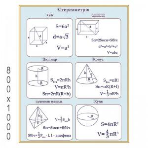 """Плакат """"Стереометрия"""" -    Плакаты для кабинета математики"""