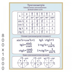"Плакат ""Тригонометрия"" -    Плакаты для кабинета математики"