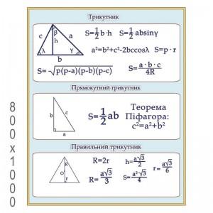 Плакат триугольники -    Плакаты для кабинета математики