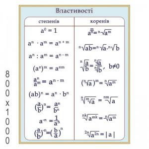 """Плакат """" логорифмы по алгебре """" -    Плакаты для кабинета математики"""