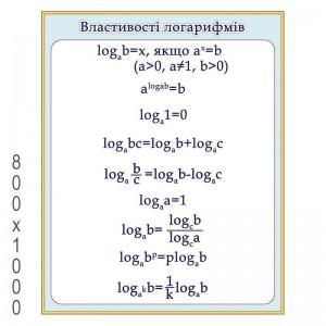 Плакат формулы -    Плакаты для кабинета математики