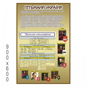 """Плакат """"Гетьмани України"""" -    Плакати для кабінету історії"""