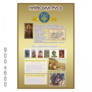 """Плакат """"Епоха козацтва -    Плакати для кабінету історії"""