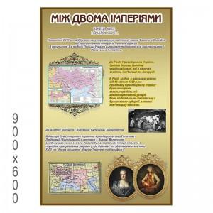 """Плакат """"Між двома імперіями"""" -    Плакати для кабінету історії"""