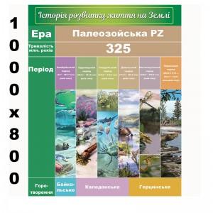 """Плакат по биологии """"Палеозойская эра"""" -    Плакаты для кабинета биологии"""