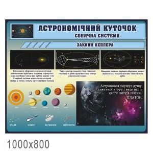 """Плакат з Астрономії """"Сонячна система"""" -    Плакати для кабінету фізики"""