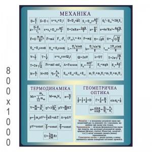 """Плакат з фізики """"Механіка"""" -    Плакати для кабінету фізики"""
