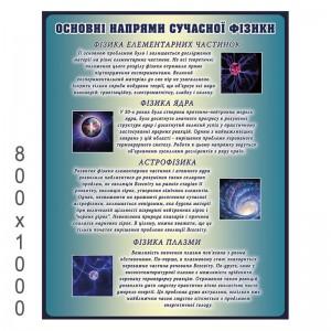 """Плакат з фізики """"Основні напрями"""" -    Плакати для кабінету фізики"""