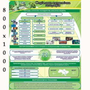 """Плакат по географии """"Отраслевая экономика"""" -    Плакаты для кабинета географии"""