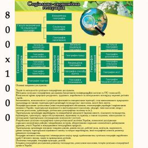 """Плакат по географии """"Социальная экономика"""" -    Плакаты для кабинета географии"""