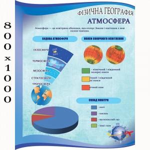 """Плакат по географии """"Состав атмосферы"""" -    Плакаты для кабинета географии"""