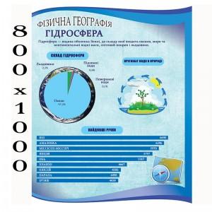 """Плакат по географии """"Гидросфера"""" -    Плакаты для кабинета географии"""