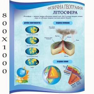 """Плакат по географии """"Литосфета"""" 2 -    Плакаты для кабинета географии"""