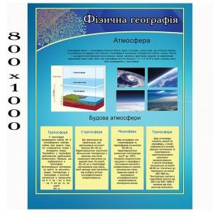 """Плакат по географии """"Атмосфера"""" -    Плакаты для кабинета географии"""