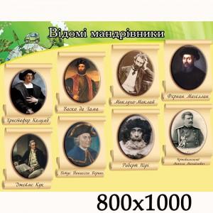 """Плакат по географии """"Известные путешественники"""" -    Плакаты для кабинета географии"""