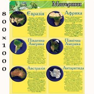 """Плакат по географии """"Материки"""" -    Плакаты для кабинета географии"""