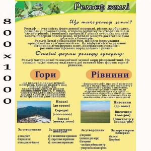 """Плакат по географии """"Рельеф земли"""" -    Плакаты для кабинета географии"""