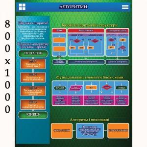 """Плакат Інформатика """"Алгоритми"""" -    Плакати з інформатики"""