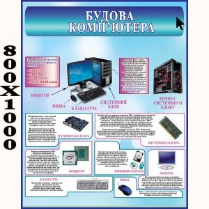 """Плакат """"строение компьютера"""" -    Плакаты по информатике"""